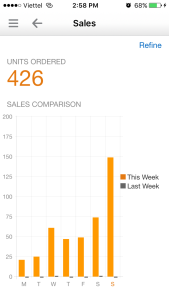 Amazon weekly sales livin that life. Selling on amazon digital nomads Riley Bennett